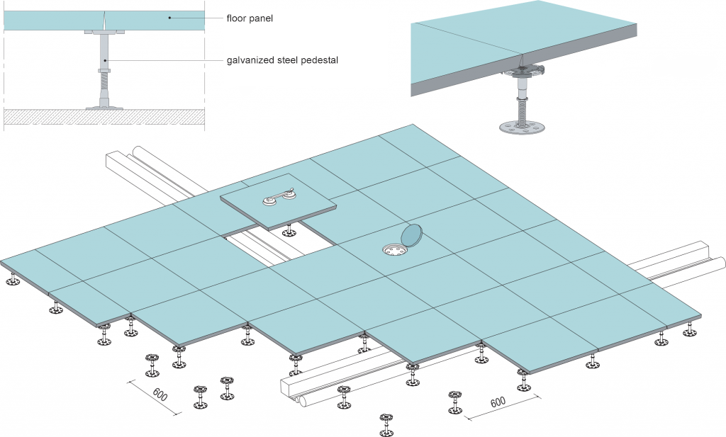 I bearing structure system – free-standing pedestals